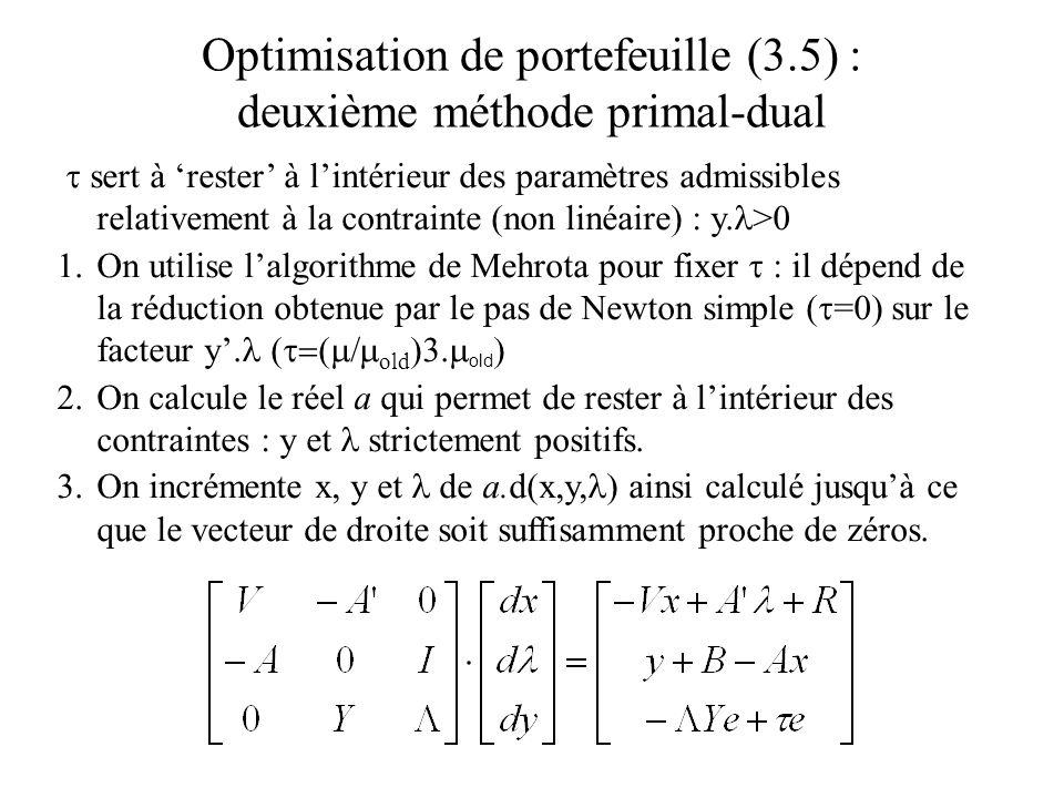 Optimisation de portefeuille (3.5) : deuxième méthode primal-dual