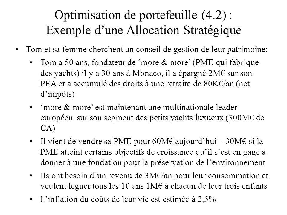 Optimisation de portefeuille (4