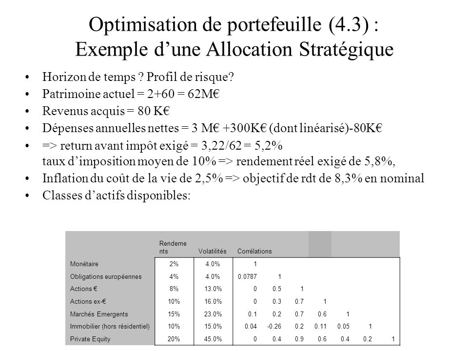 Optimisation de portefeuille (4