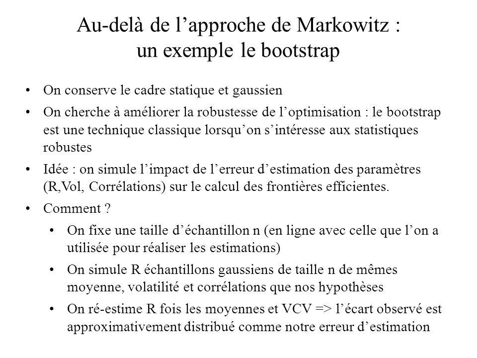 Au-delà de l'approche de Markowitz : un exemple le bootstrap