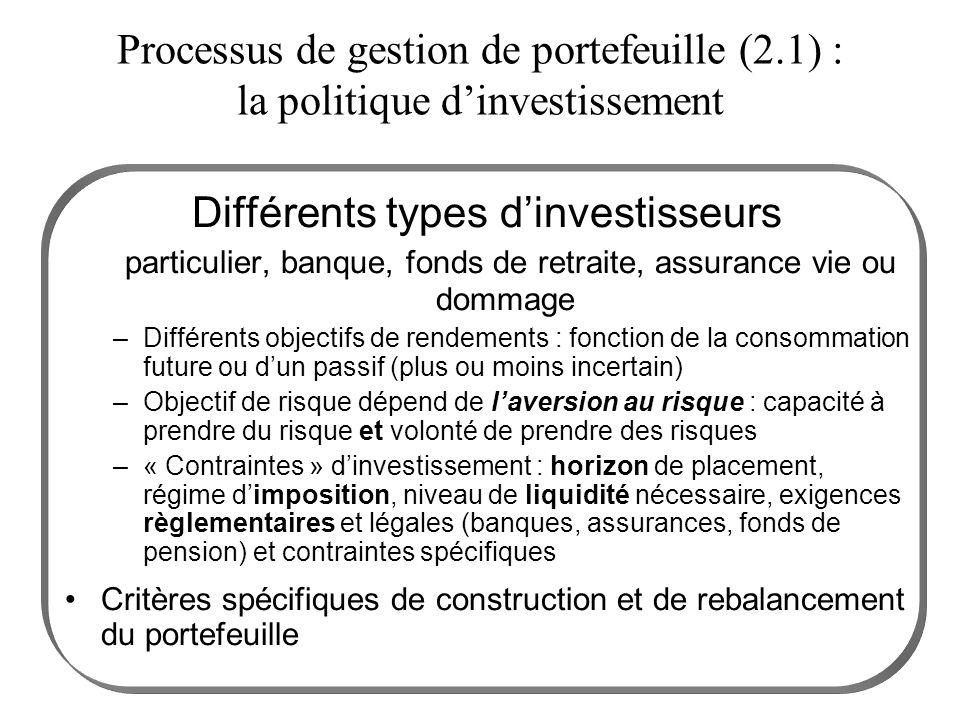 Processus de gestion de portefeuille (2