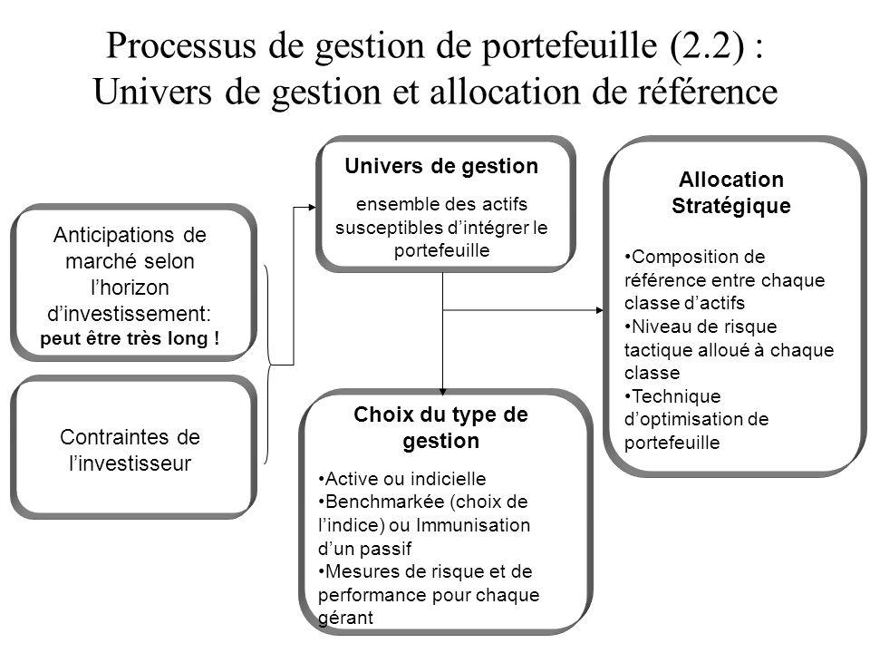 Allocation Stratégique Choix du type de gestion