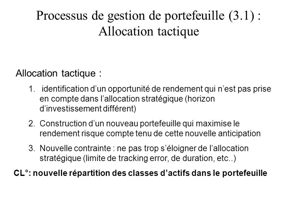 Processus de gestion de portefeuille (3.1) : Allocation tactique