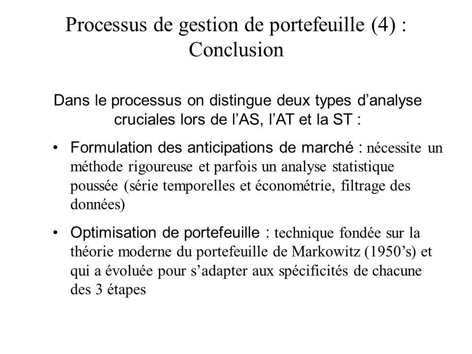 Processus de gestion de portefeuille (4) : Conclusion