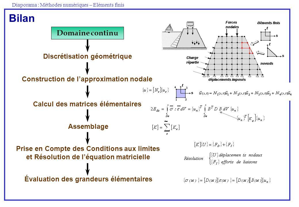 Bilan Domaine continu Discrétisation géométrique