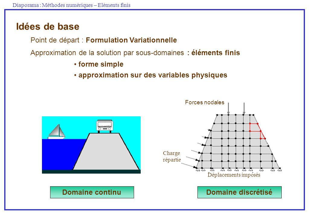 Idées de base Point de départ : Formulation Variationnelle