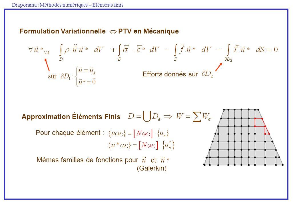 Formulation Variationnelle  PTV en Mécanique