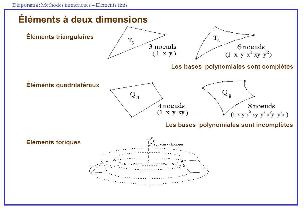Éléments à deux dimensions