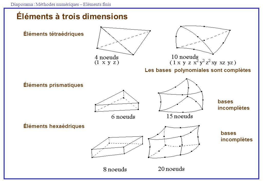 Éléments à trois dimensions