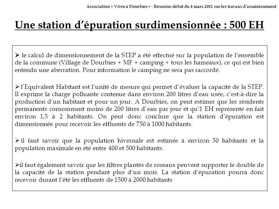 Une station d'épuration surdimensionnée : 500 EH
