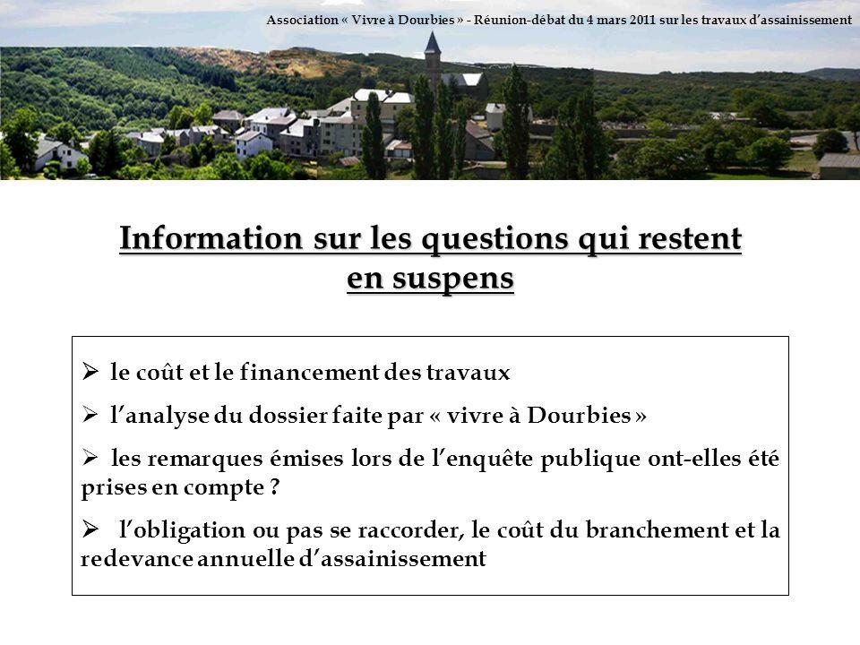 Information sur les questions qui restent