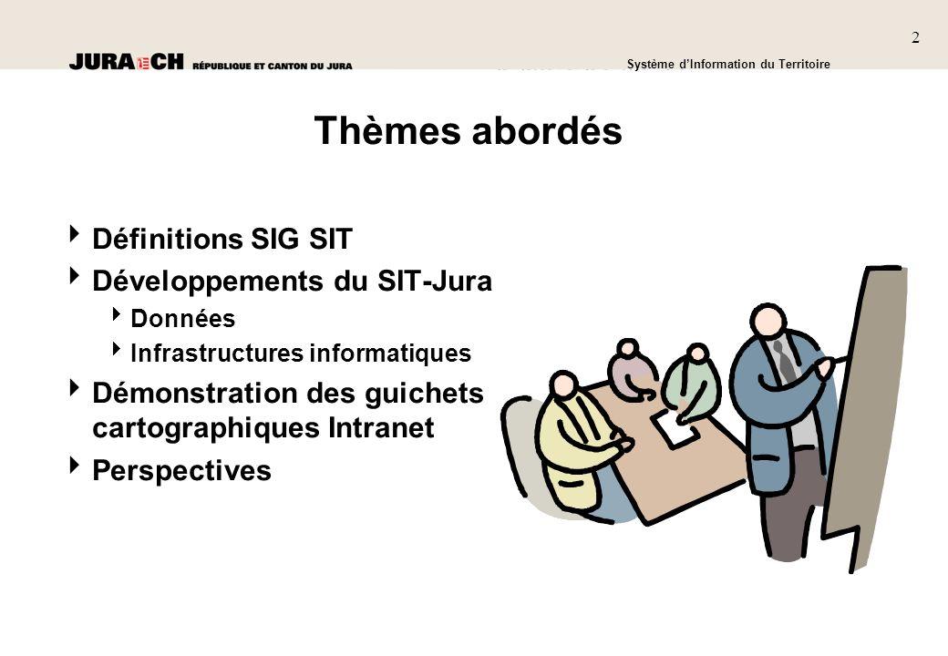 Thèmes abordés Définitions SIG SIT Développements du SIT-Jura