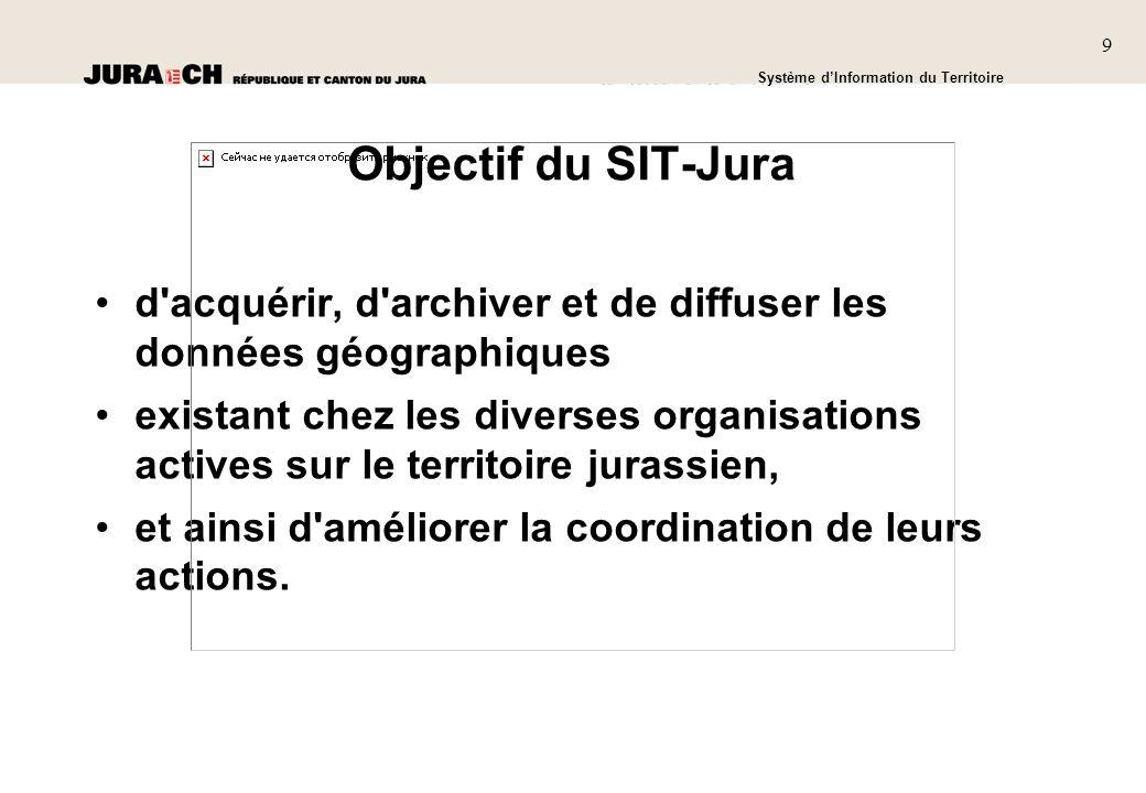 Objectif du SIT-Jura d acquérir, d archiver et de diffuser les données géographiques.