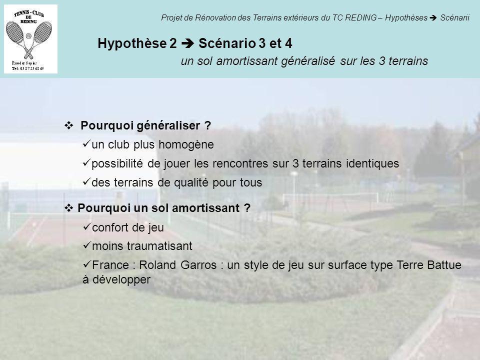 Hypothèse 2  Scénario 3 et 4