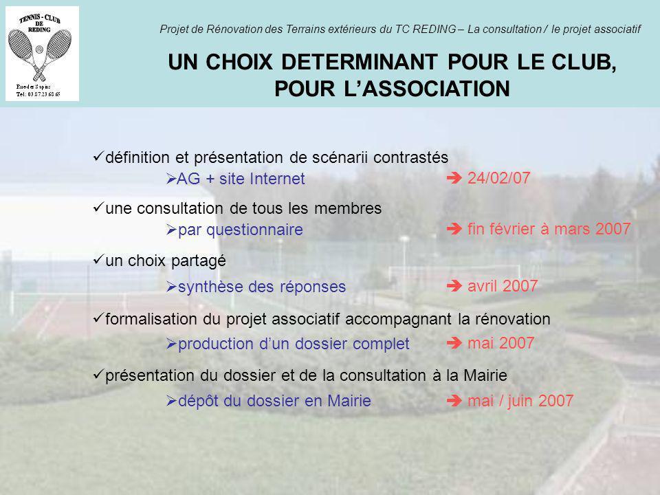 UN CHOIX DETERMINANT POUR LE CLUB, POUR L'ASSOCIATION