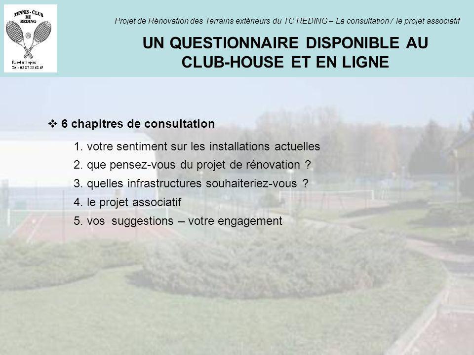 UN QUESTIONNAIRE DISPONIBLE AU CLUB-HOUSE ET EN LIGNE