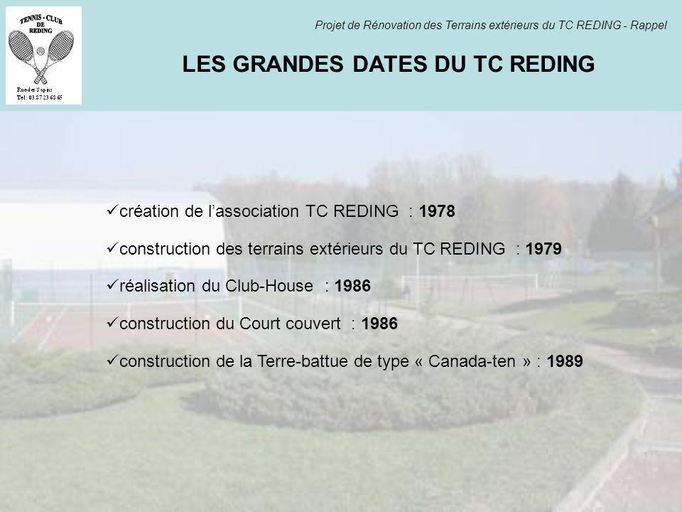 LES GRANDES DATES DU TC REDING