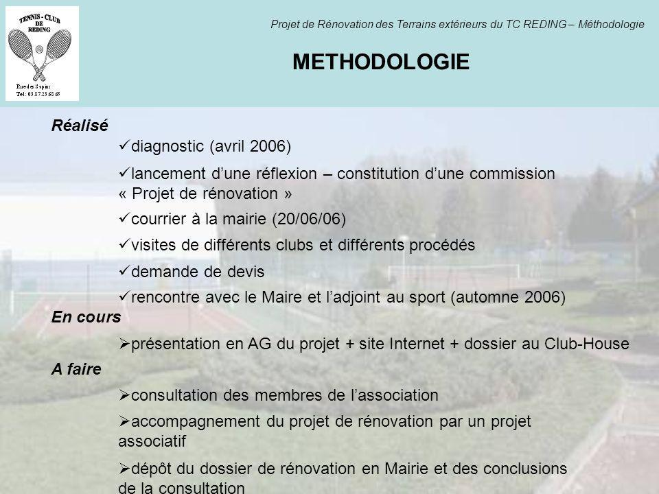 METHODOLOGIE Réalisé diagnostic (avril 2006)