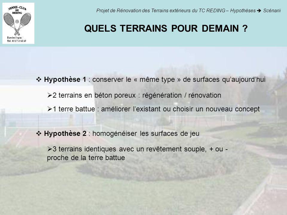QUELS TERRAINS POUR DEMAIN
