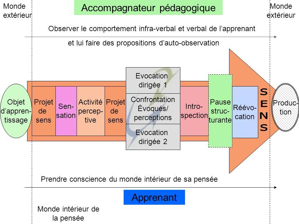 Accompagnateur pédagogique