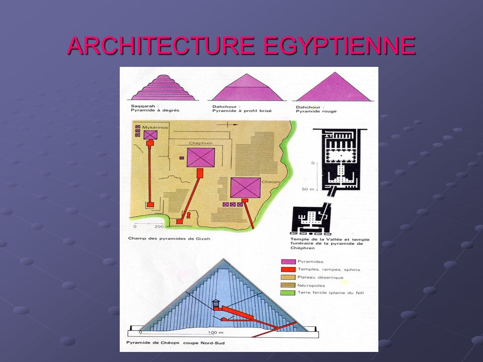ARCHITECTURE EGYPTIENNE