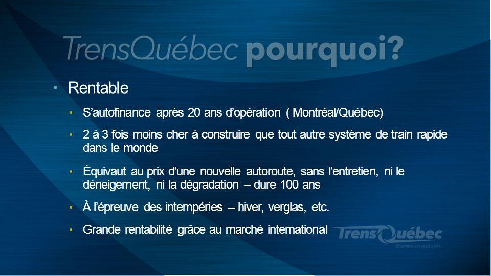 Rentable S'autofinance après 20 ans d'opération ( Montréal/Québec)