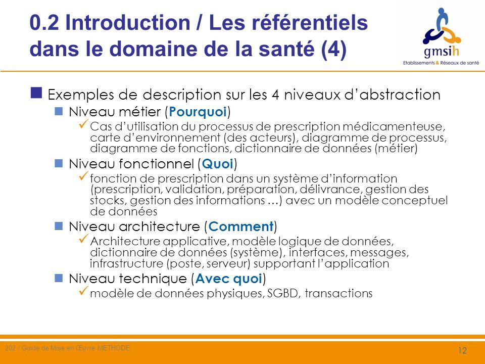 0.2 Introduction / Les référentiels dans le domaine de la santé (4)