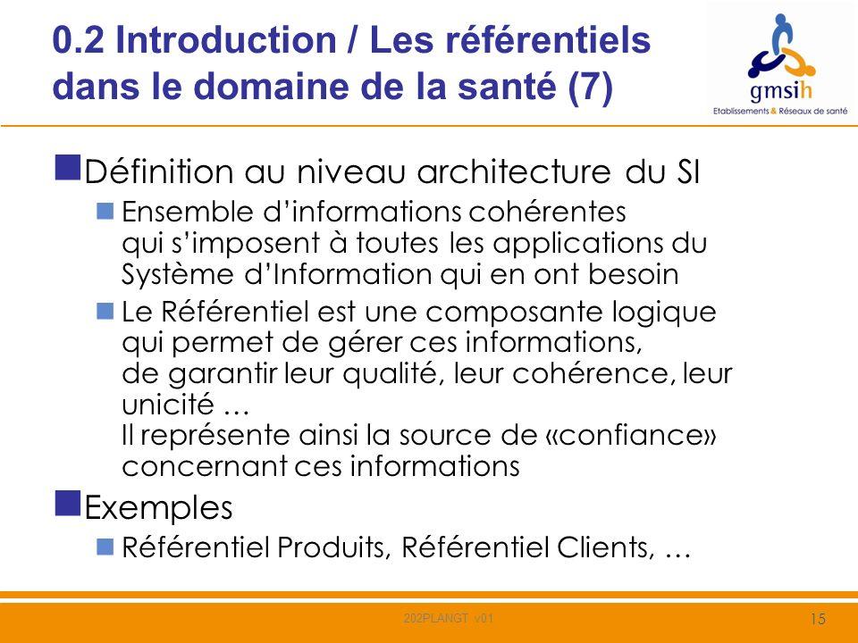 0.2 Introduction / Les référentiels dans le domaine de la santé (7)