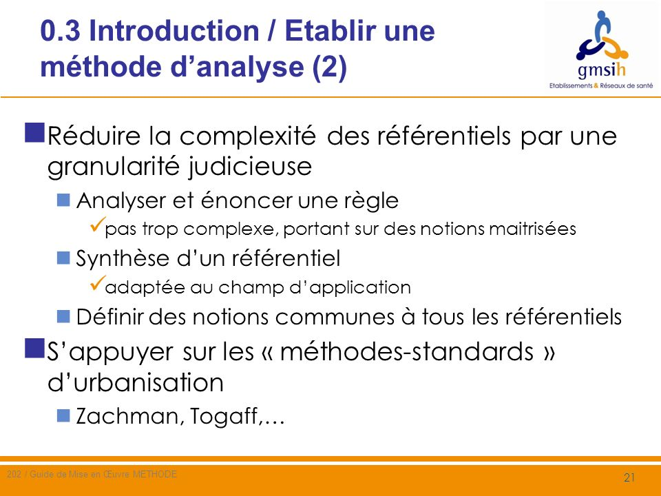 0.3 Introduction / Etablir une méthode d'analyse (2)