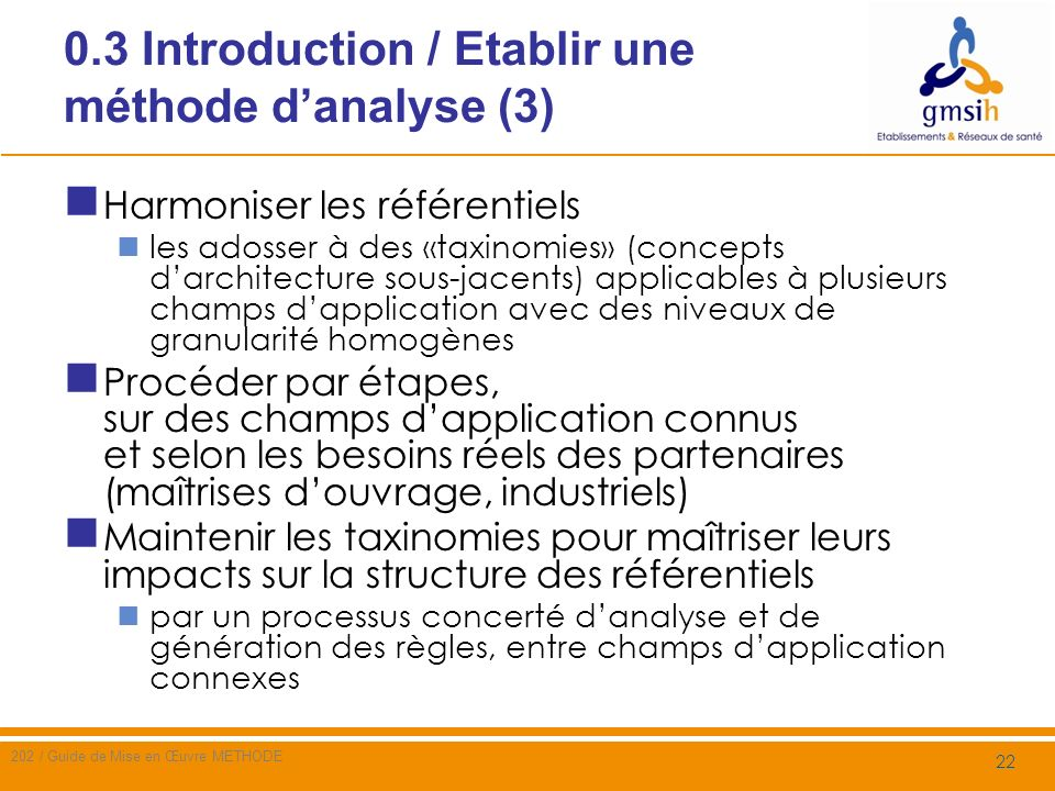 0.3 Introduction / Etablir une méthode d'analyse (3)