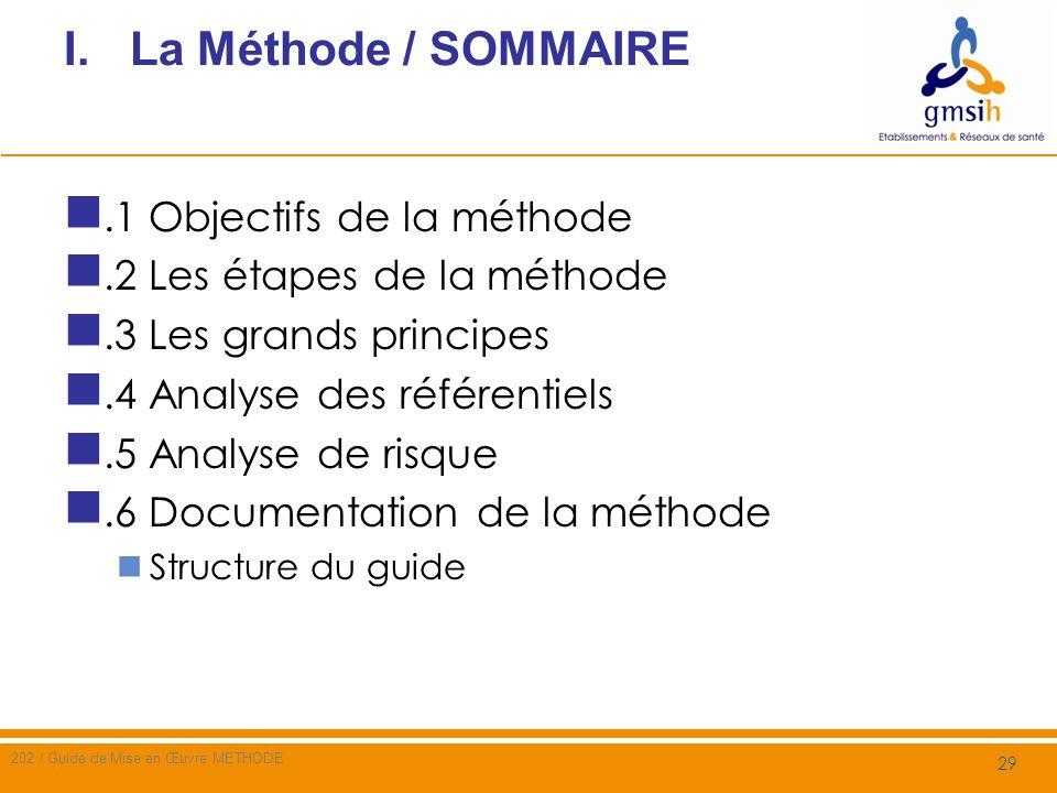 La Méthode / SOMMAIRE .1 Objectifs de la méthode