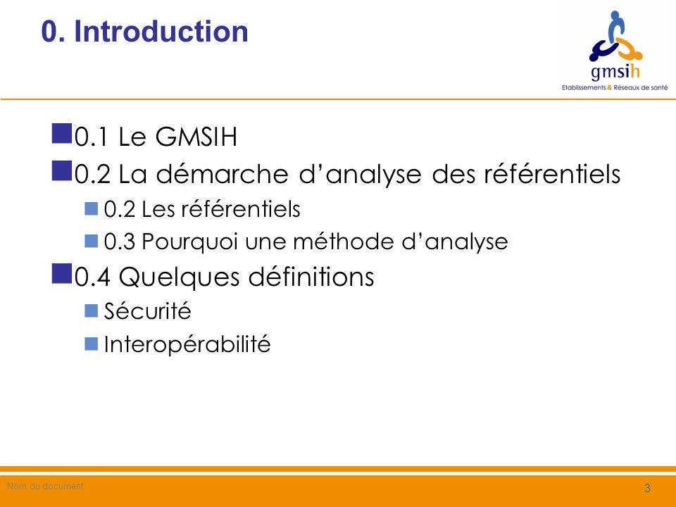 0. Introduction 0.1 Le GMSIH. 0.2 La démarche d'analyse des référentiels. 0.2 Les référentiels. 0.3 Pourquoi une méthode d'analyse.