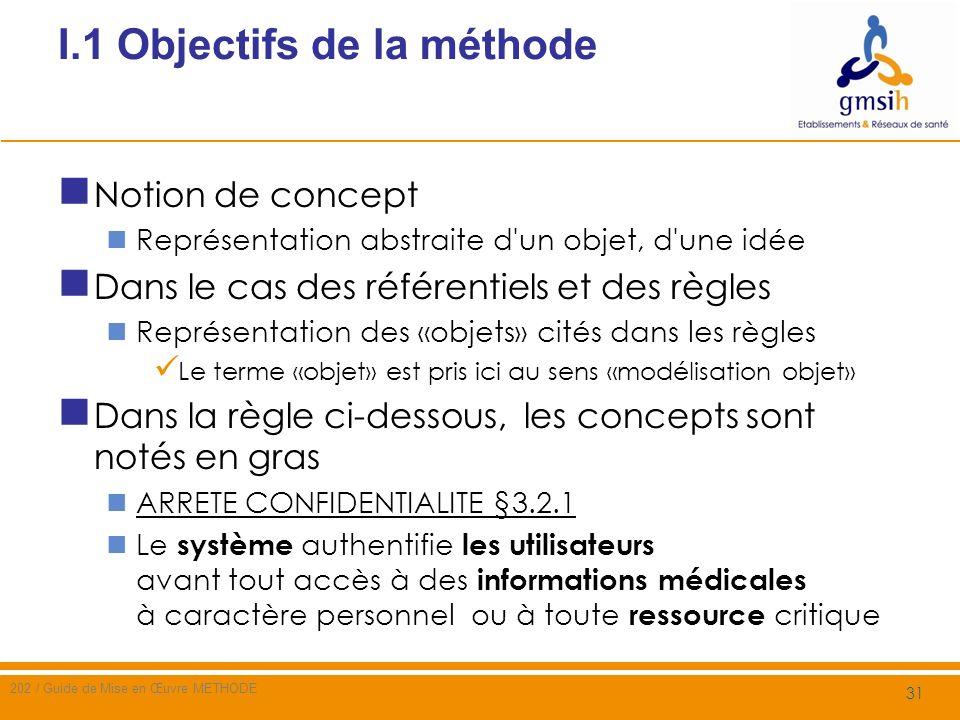 I.1 Objectifs de la méthode