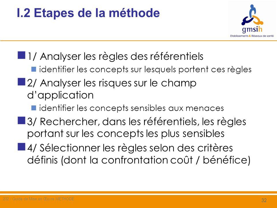 I.2 Etapes de la méthode 1/ Analyser les règles des référentiels