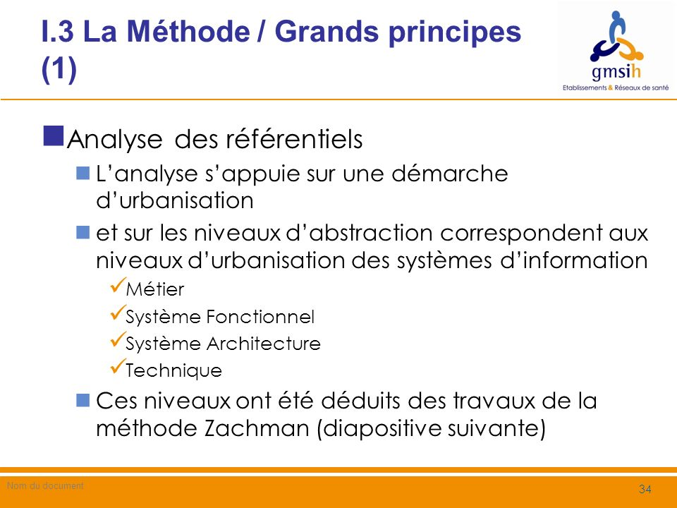 I.3 La Méthode / Grands principes (1)