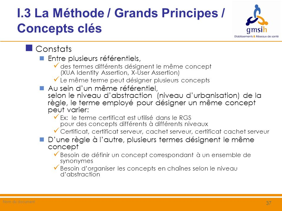 I.3 La Méthode / Grands Principes / Concepts clés
