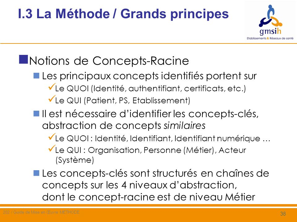 I.3 La Méthode / Grands principes