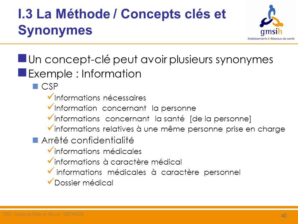 I.3 La Méthode / Concepts clés et Synonymes