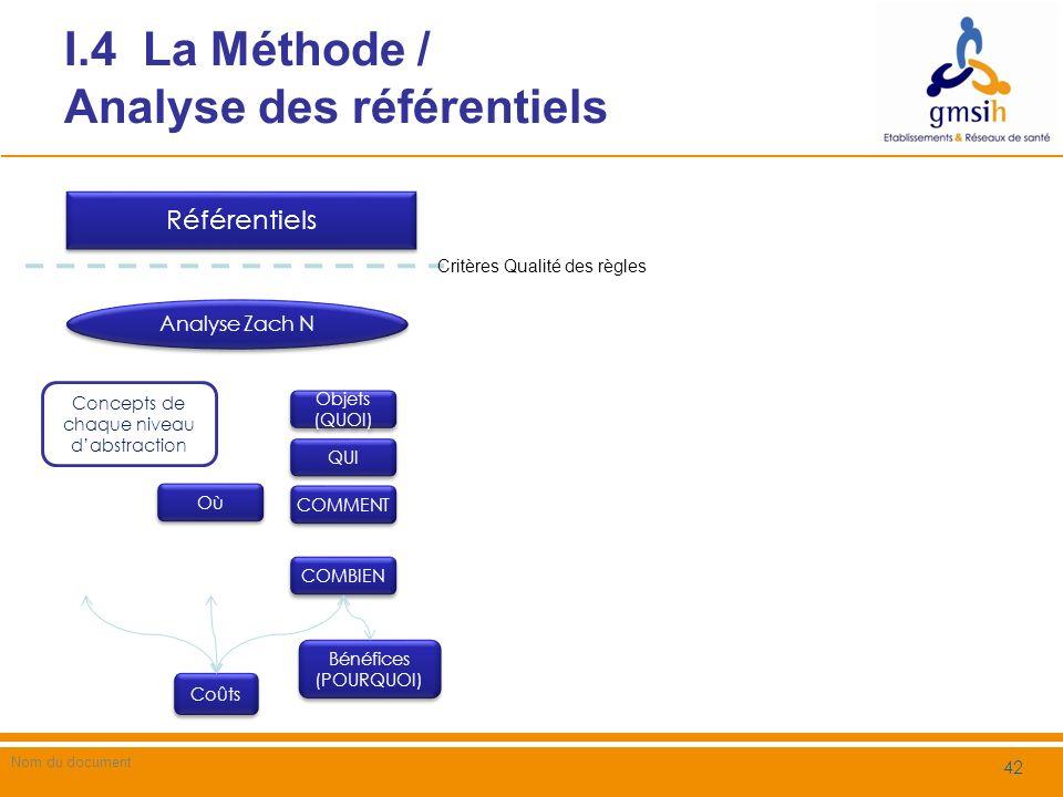 I.4 La Méthode / Analyse des référentiels