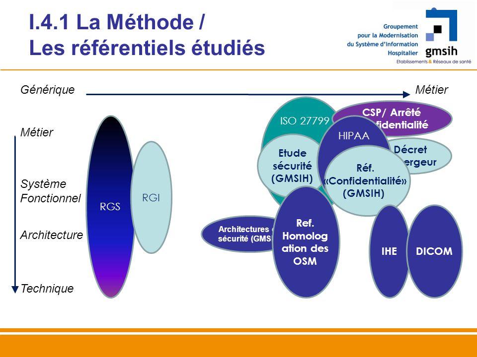 I.4.1 La Méthode / Les référentiels étudiés