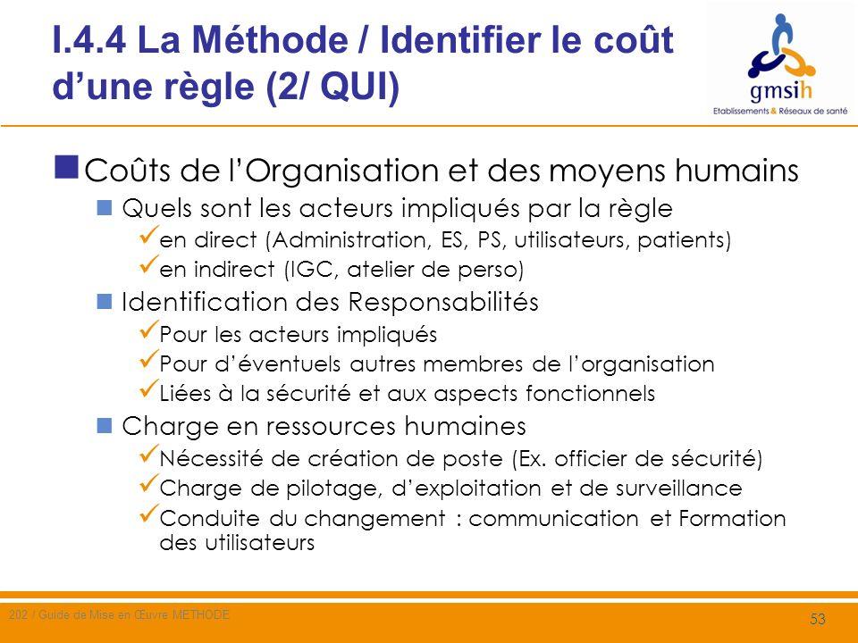 I.4.4 La Méthode / Identifier le coût d'une règle (2/ QUI)