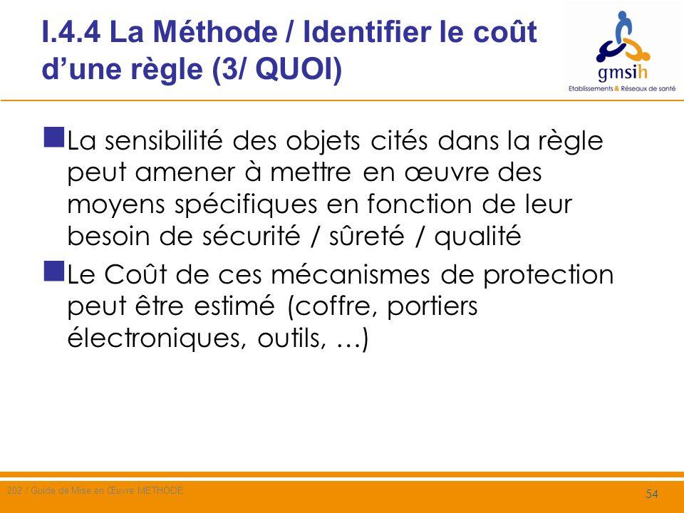 I.4.4 La Méthode / Identifier le coût d'une règle (3/ QUOI)