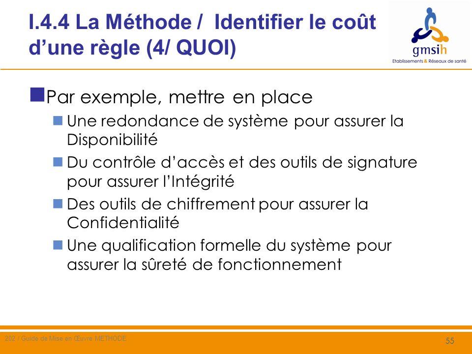 I.4.4 La Méthode / Identifier le coût d'une règle (4/ QUOI)