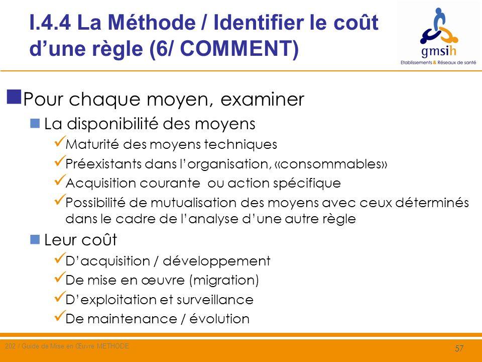 I.4.4 La Méthode / Identifier le coût d'une règle (6/ COMMENT)