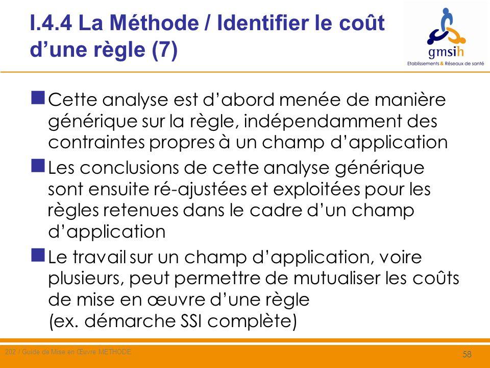 I.4.4 La Méthode / Identifier le coût d'une règle (7)