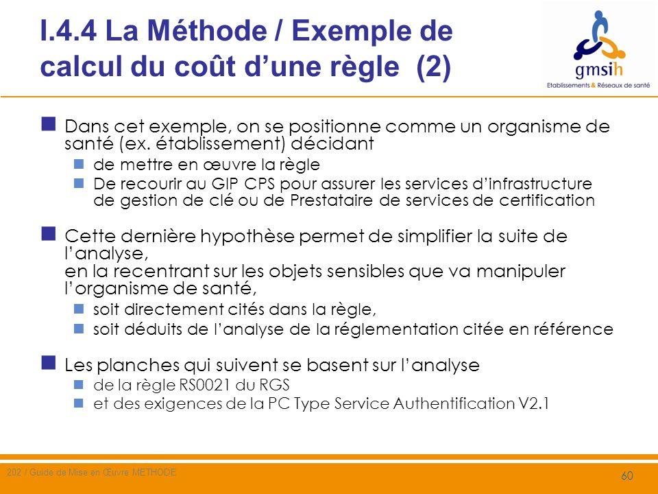 I.4.4 La Méthode / Exemple de calcul du coût d'une règle (2)
