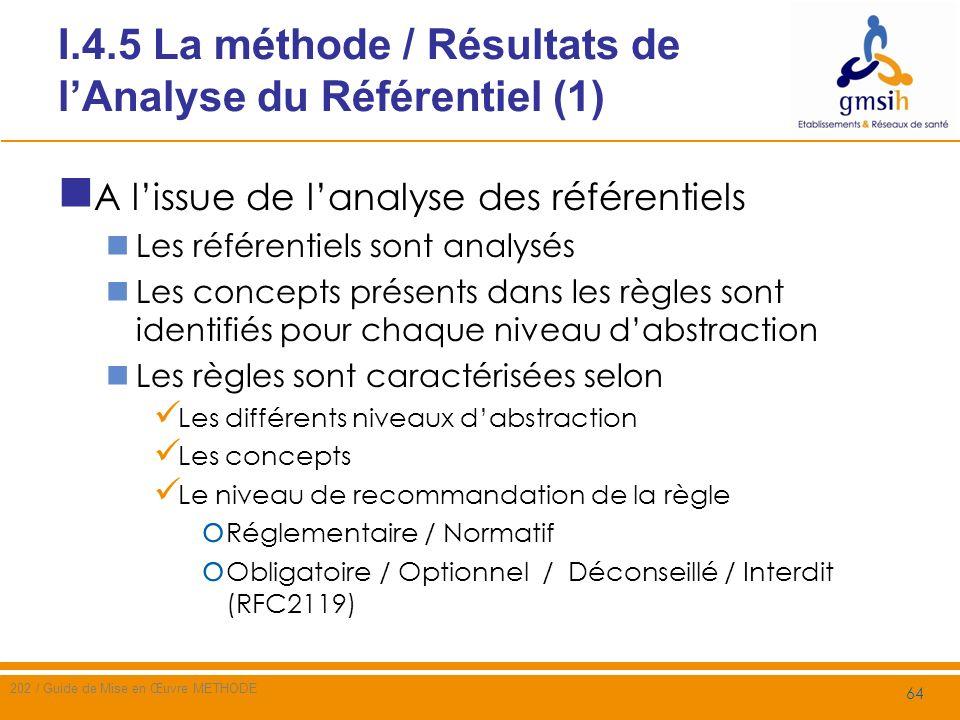 I.4.5 La méthode / Résultats de l'Analyse du Référentiel (1)