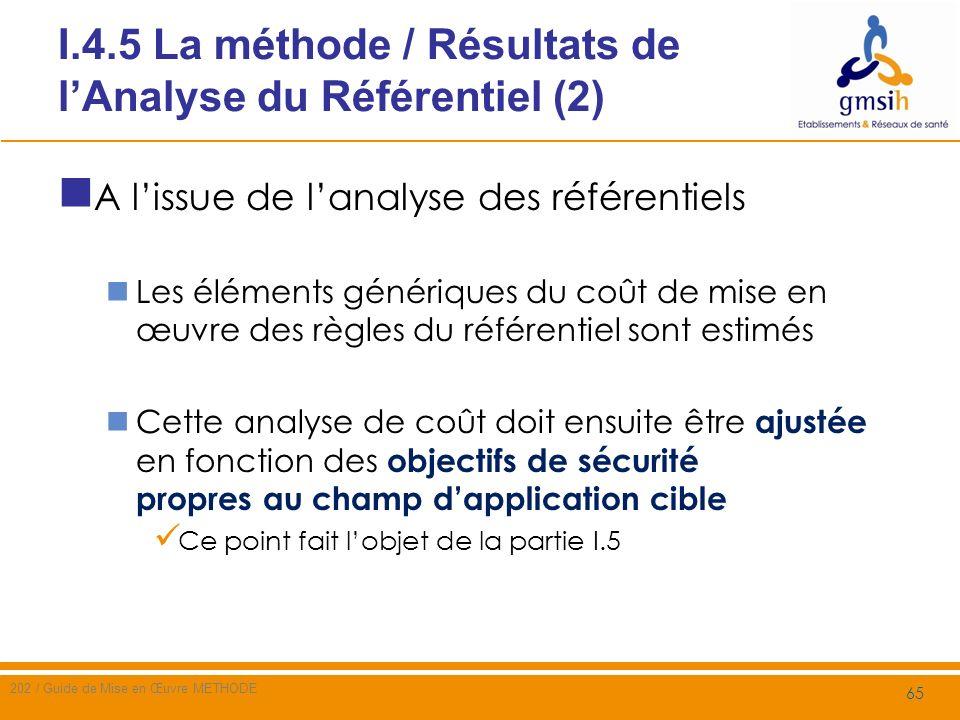 I.4.5 La méthode / Résultats de l'Analyse du Référentiel (2)