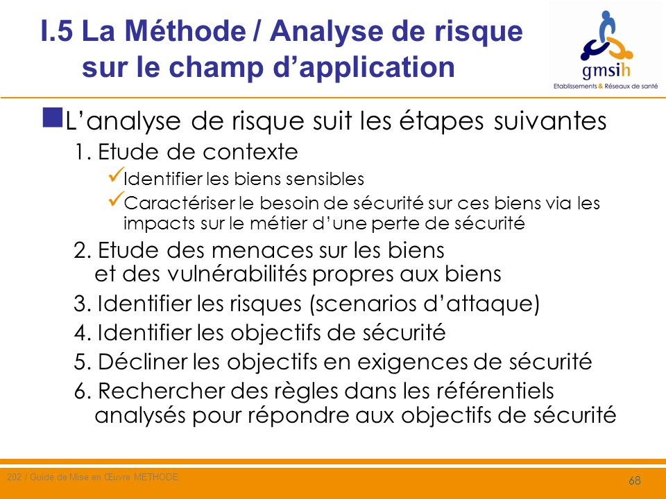 I.5 La Méthode / Analyse de risque sur le champ d'application