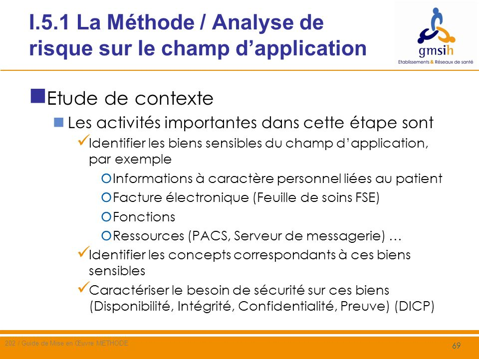 I.5.1 La Méthode / Analyse de risque sur le champ d'application